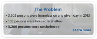 The Problem- About Homelessness